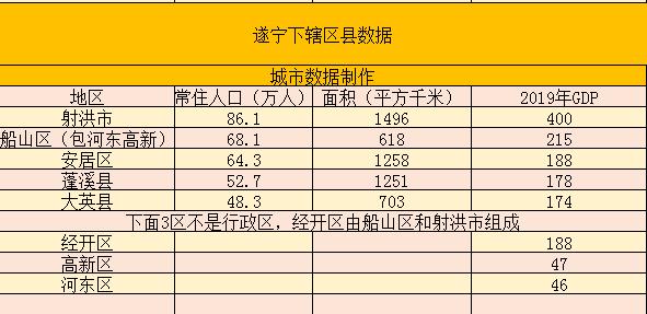 扬州各区县经济总量_扬州炒饭图片