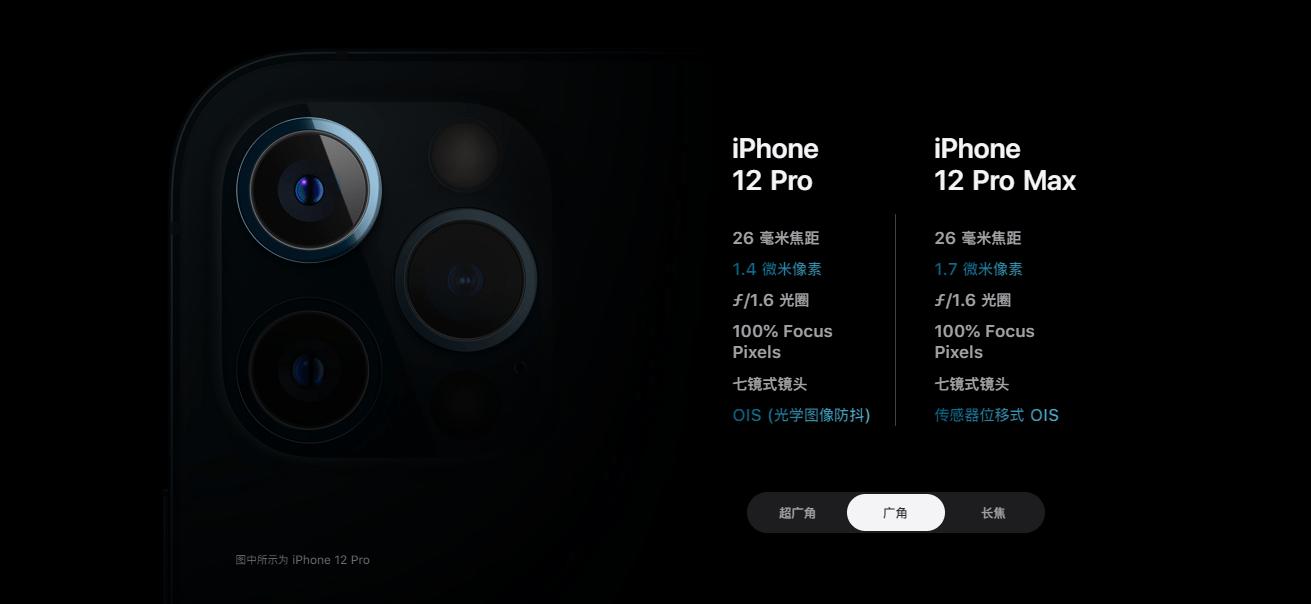 苹果新机也有微云台?对比vivo之后,不在一个层面