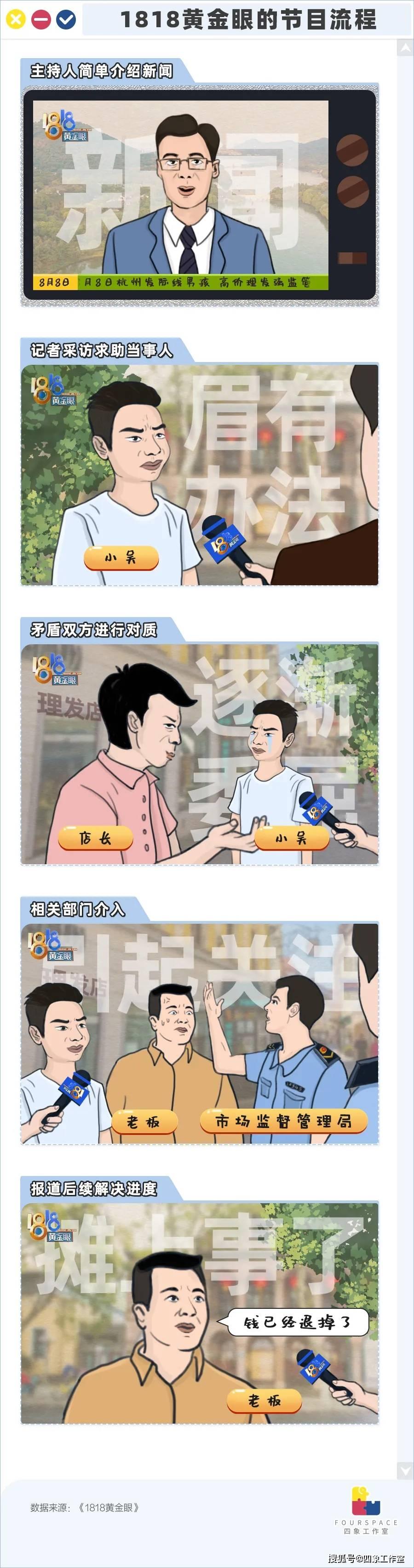 """恒达官网3万多期沙雕""""黄金眼""""中 藏着多少维权辛酸泪?(图3)"""