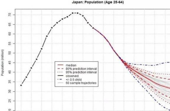 日本37年人口数量_日本2021年人口规模