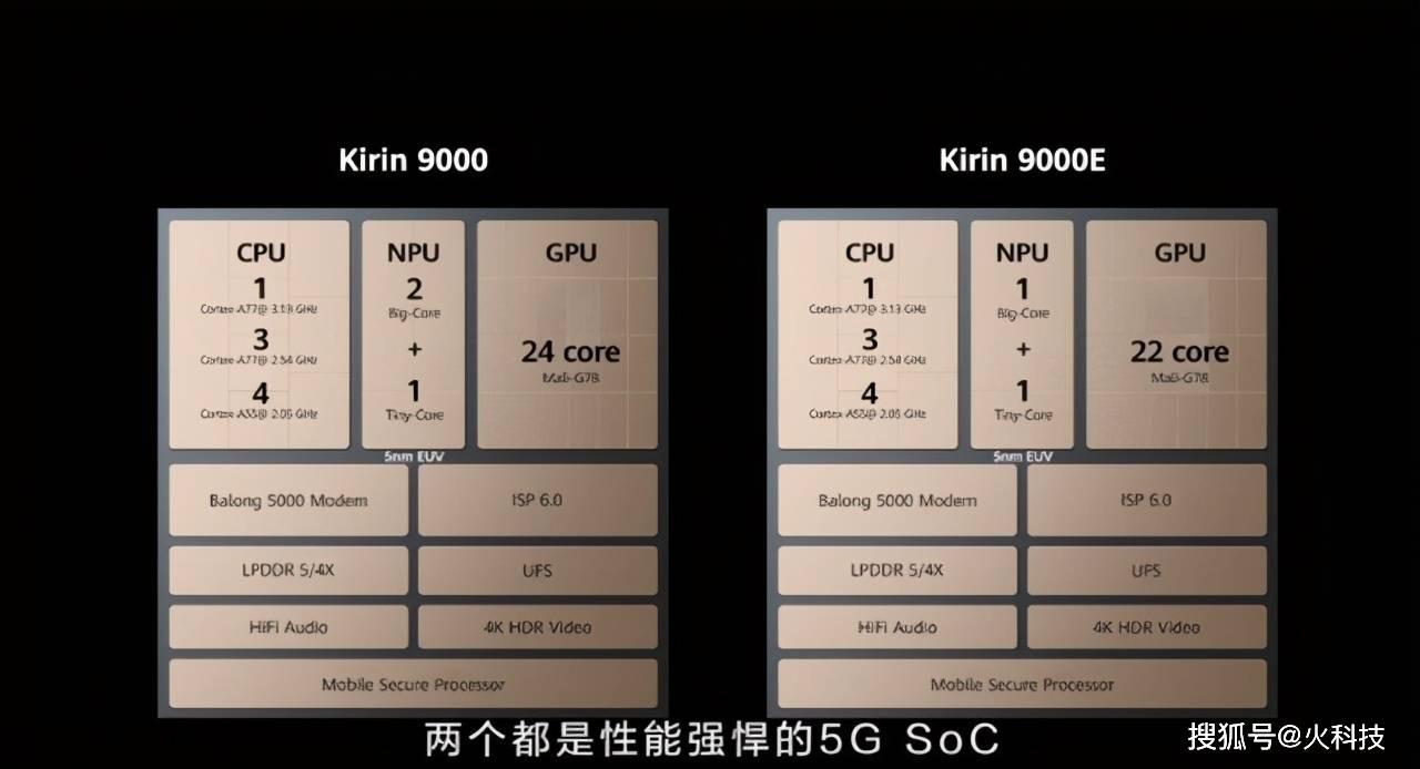 5G手机中的最强芯片,华为麒麟9000、高通骁龙865+苹果A14
