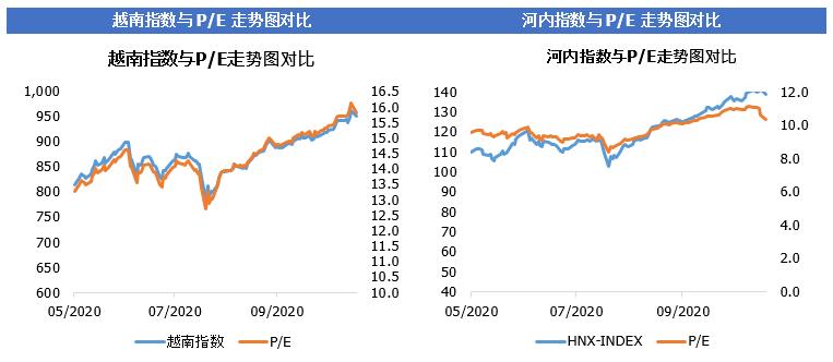 越南股市日评20201028:市场出现恐慌性抛售越南指数创下7月底以来单日最大跌幅
