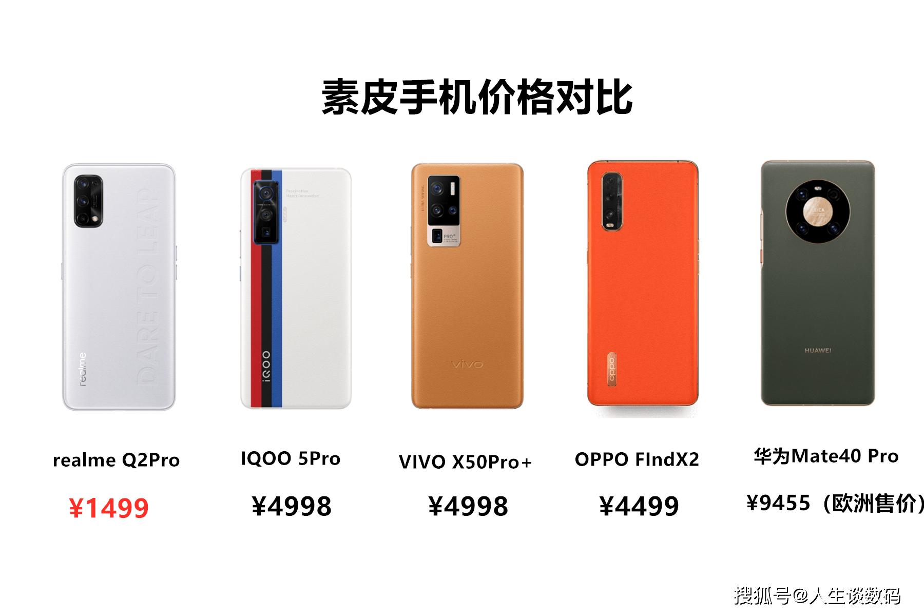 素皮手机价格都高不可攀?realme表示不同意