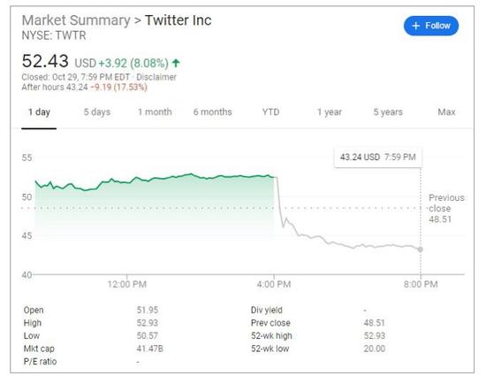 今日午后美股期货又崩盘了!外盘跳水拖累A股同时下跌?发生了什么?                                       图2