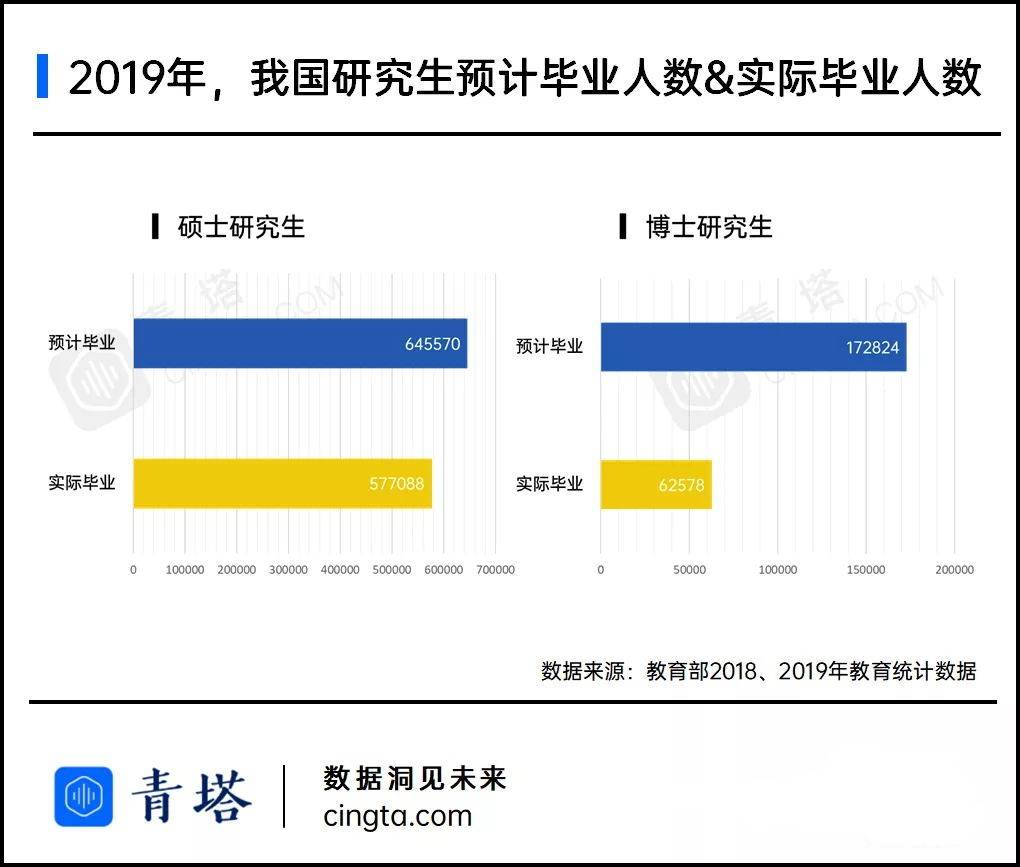 钟南山:第一批疫苗要公布了 第一款、第二款很快要推出