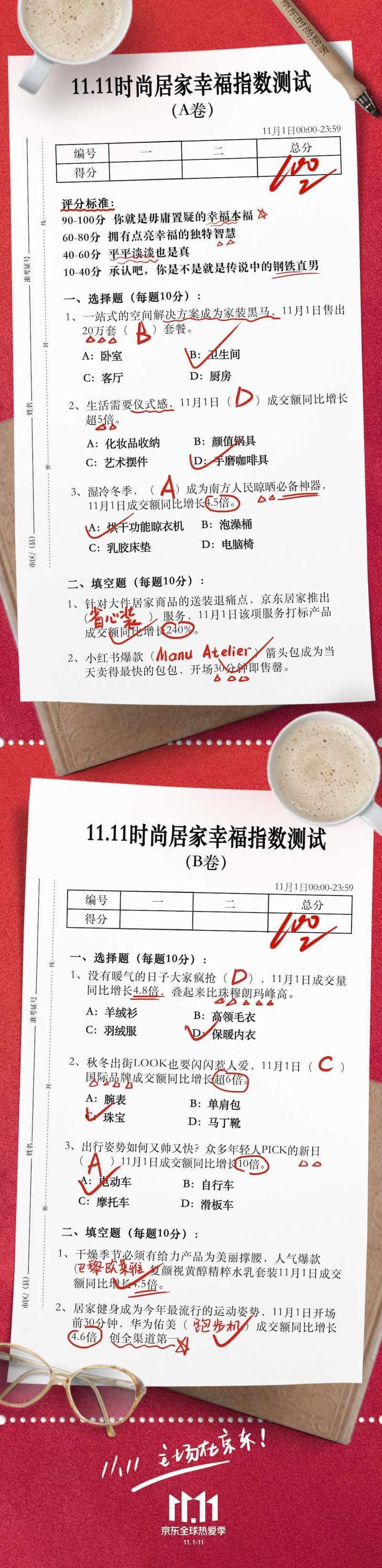 京东11.11奢品销售创新高 传统大牌、新晋潮流设计师品牌齐飞