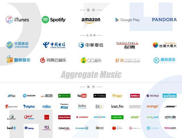 「聚合音乐」全球数字音乐发行服务平台全面升级