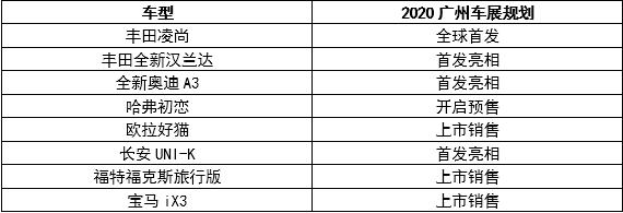在新款汉兰达和奥迪A3L的引领下,盘点广州车展上不容错过的8款新车