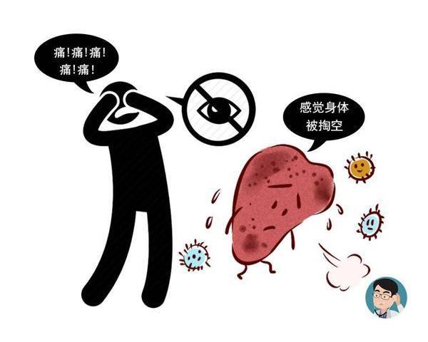 每年新增70万肝癌患者一半在中国?这几个因素是真凶,都很常见