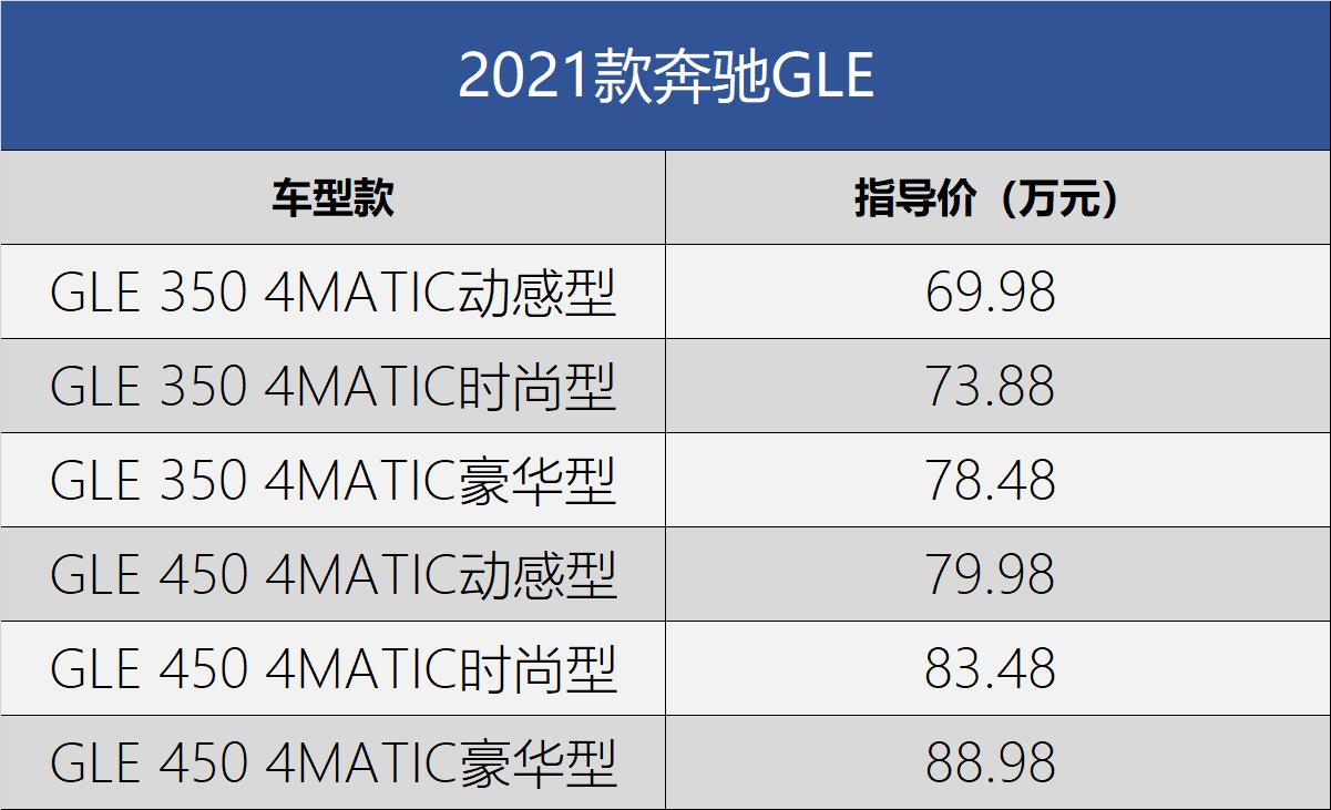 2020广州车展:全新奔驰GLE正式启动,售价69.98万元
