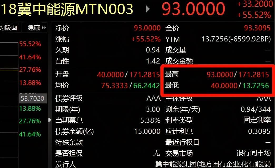 """不做""""渣男""""!冀中能源紧急融资30亿还债?"""