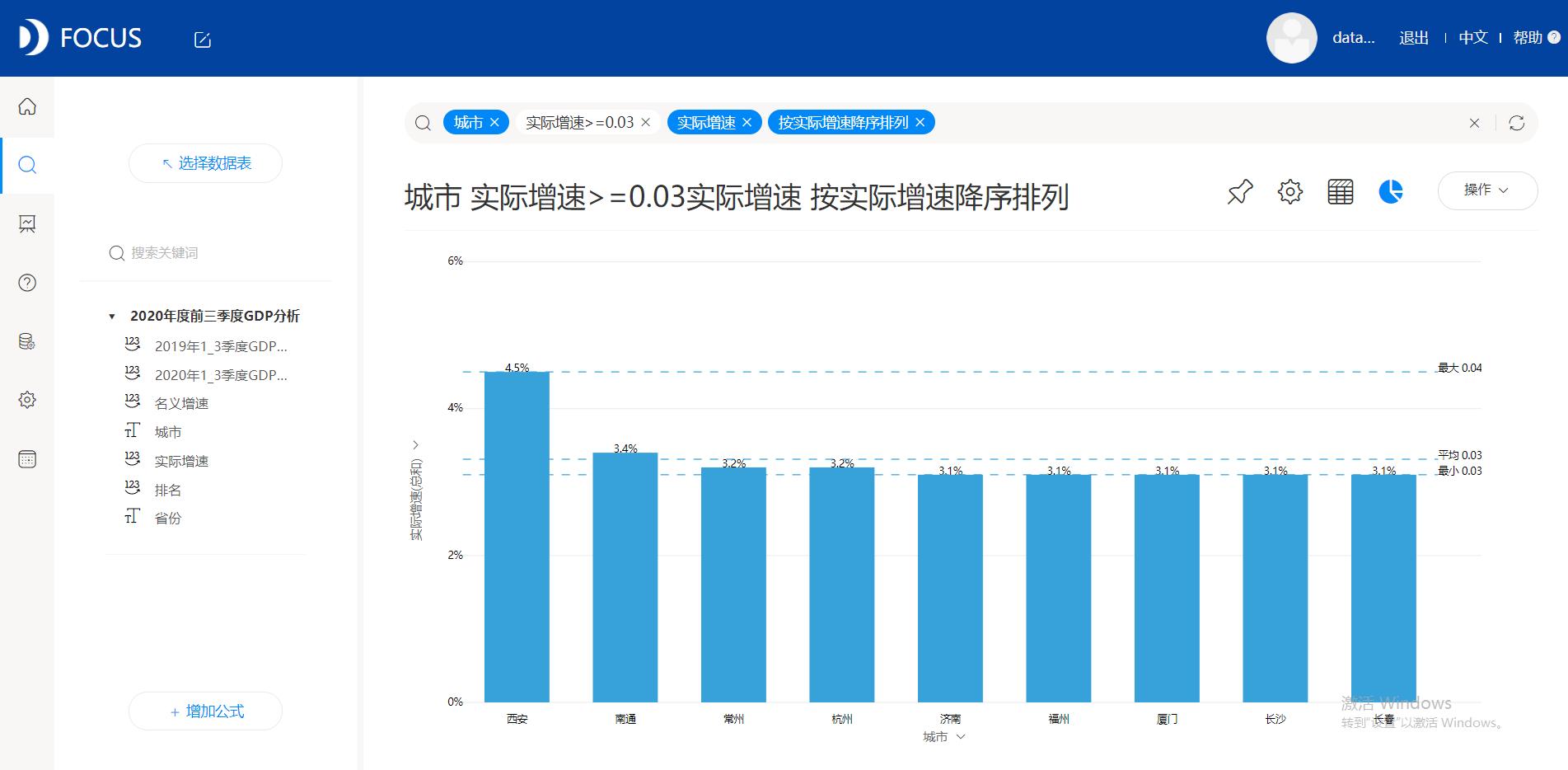 2020年三季度江苏gdp_2020年江苏高铁规划图