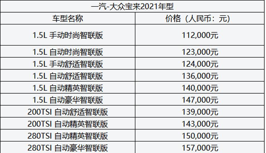 11.2万起,2021款宝来正式上市,新增1.2T版本