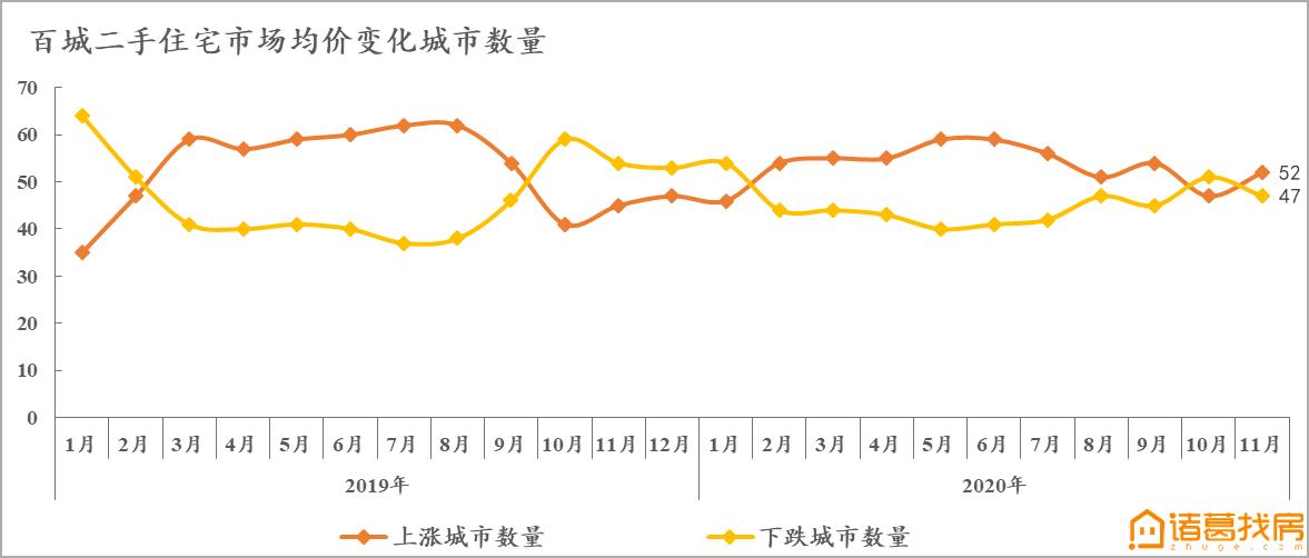 长三角经济圈18年gdp_中国房价涨幅最快的城市, 一年涨了3倍, 从6000多到如今的2万
