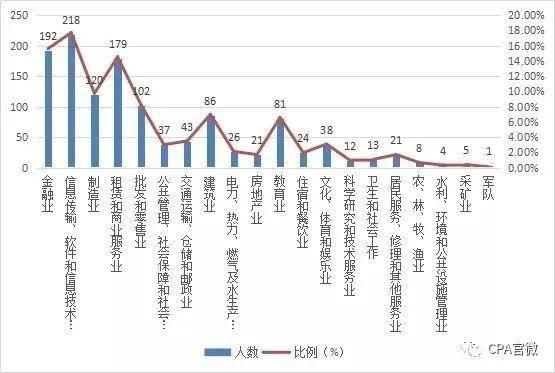 福建2020年经济排名_2020年福建酒席图片
