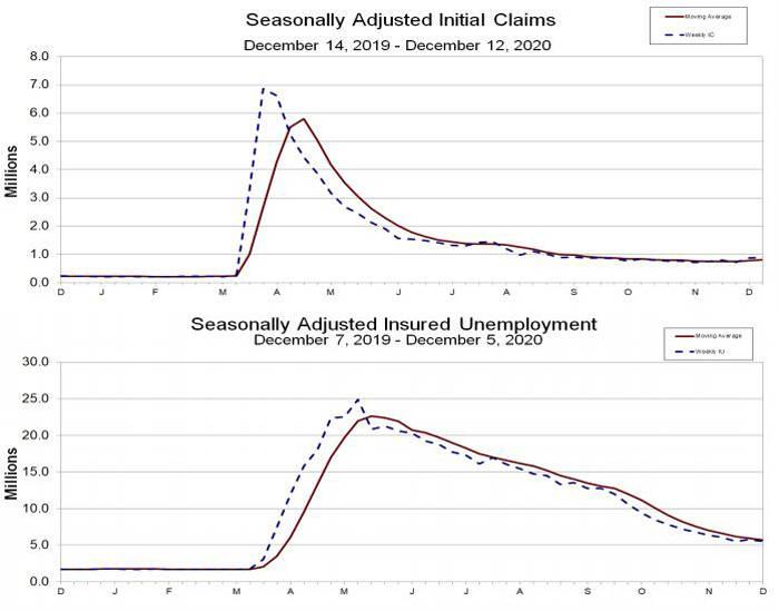 美国领失业救济人口_美国失业图片