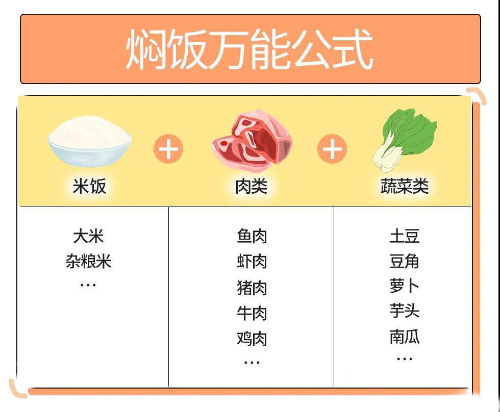 原来10碗饭还不如1碗饭,增强抵抗力,一个电饭锅就能搞定!