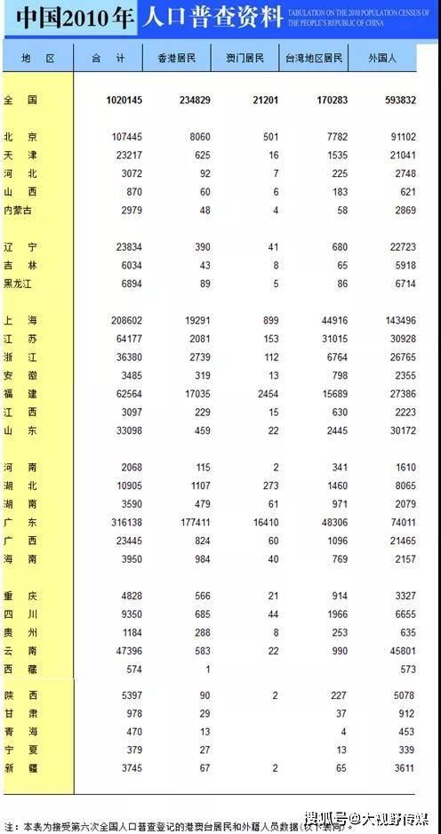 越南常住外国人口数量_越南人口年龄结构