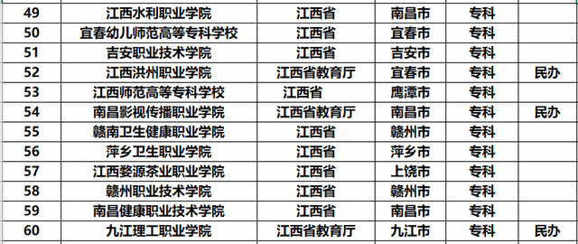 江西大学排名_江西师范大学