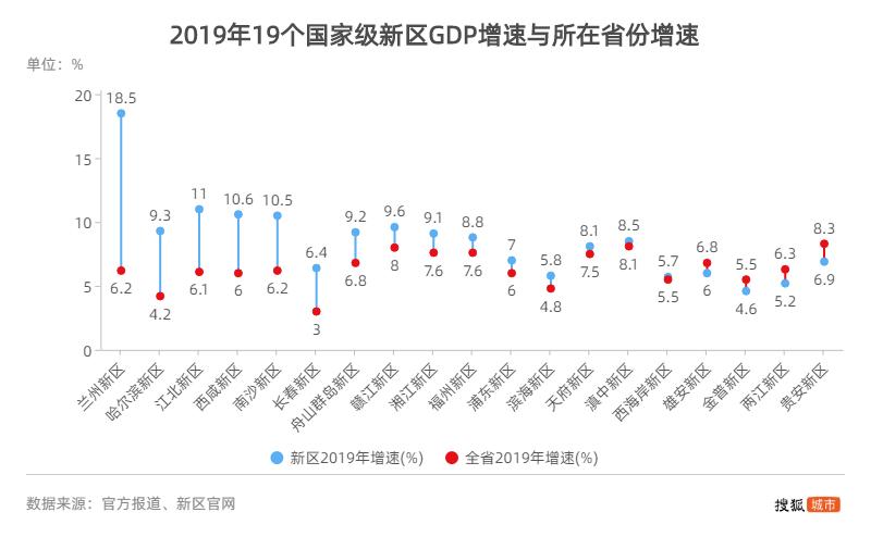 19年gdp_苏州吴江区19年GDP为1958.16亿元,在全市5个市辖区中位居第一