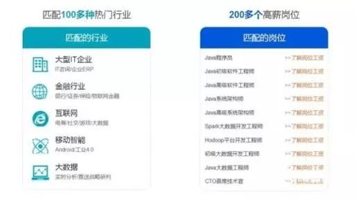 大学生可以当Java工程师吗,学Java开发值得吗?_www.cnitedu.cn