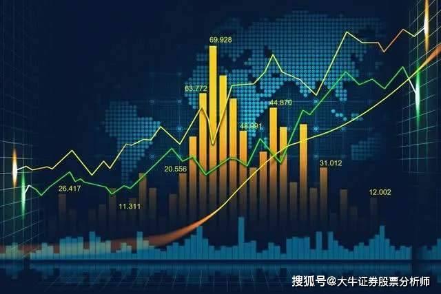 1月市场将会继续保持上行趋势,上证指数将继续走高!