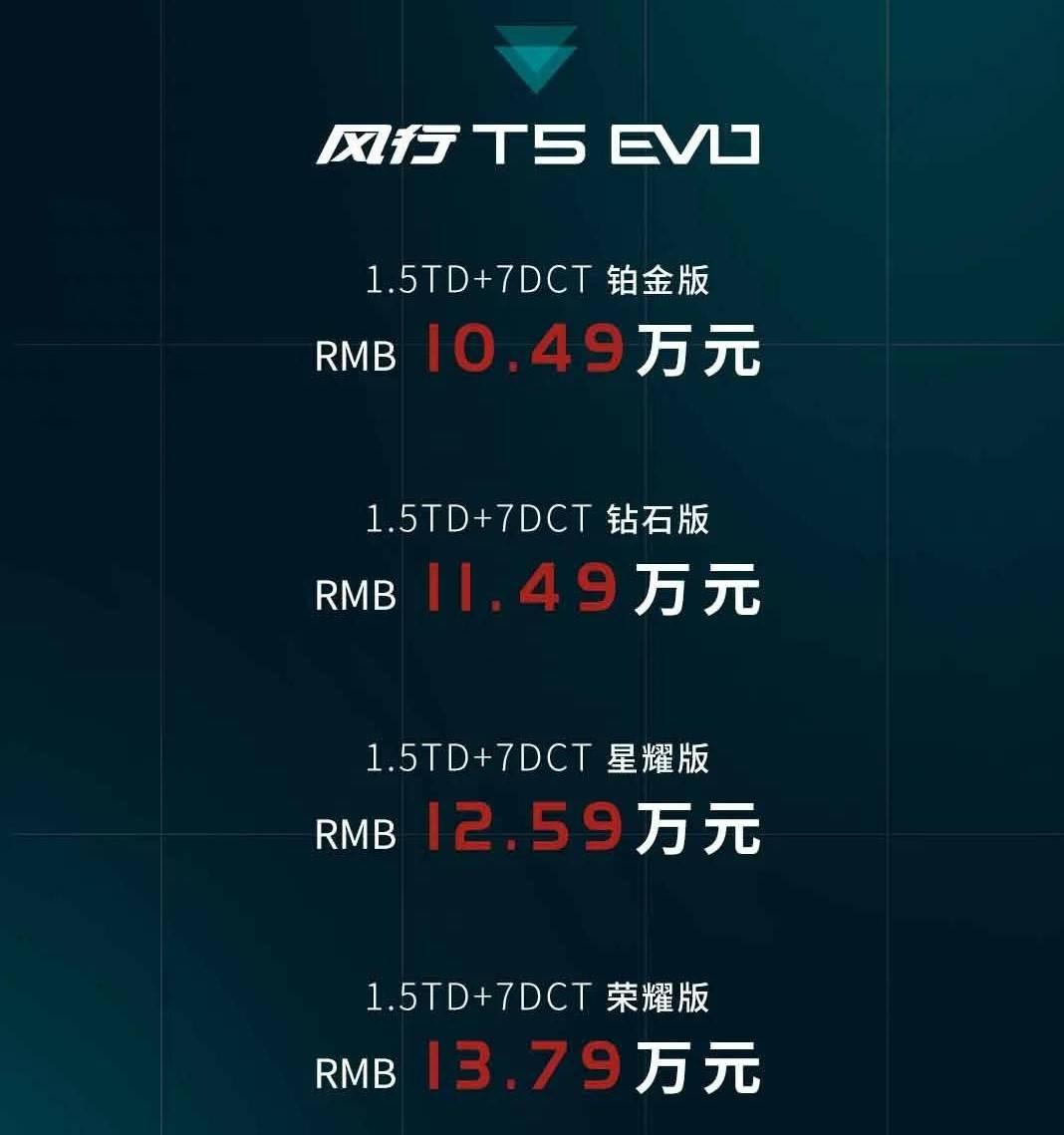 第二好看的SUV只卖10万?热门T5 EVO预售开盘