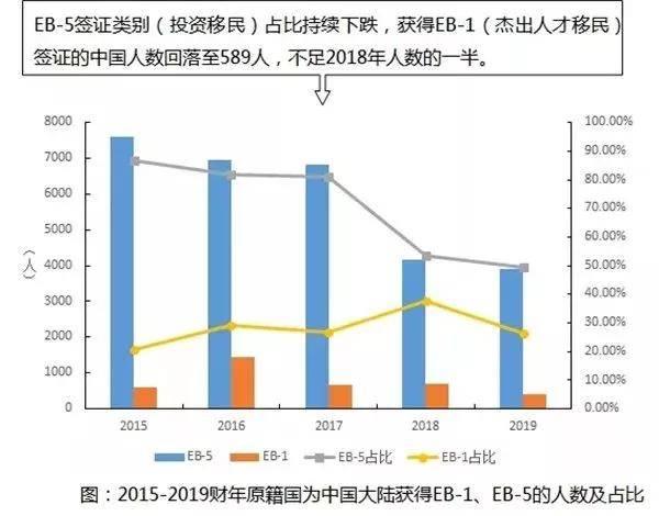 2020南京人口流入_南京人口密度分布图