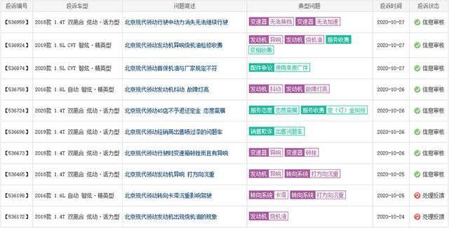 """第七代现代伊兰特 能否挽救北京现代于""""水火之中""""?"""