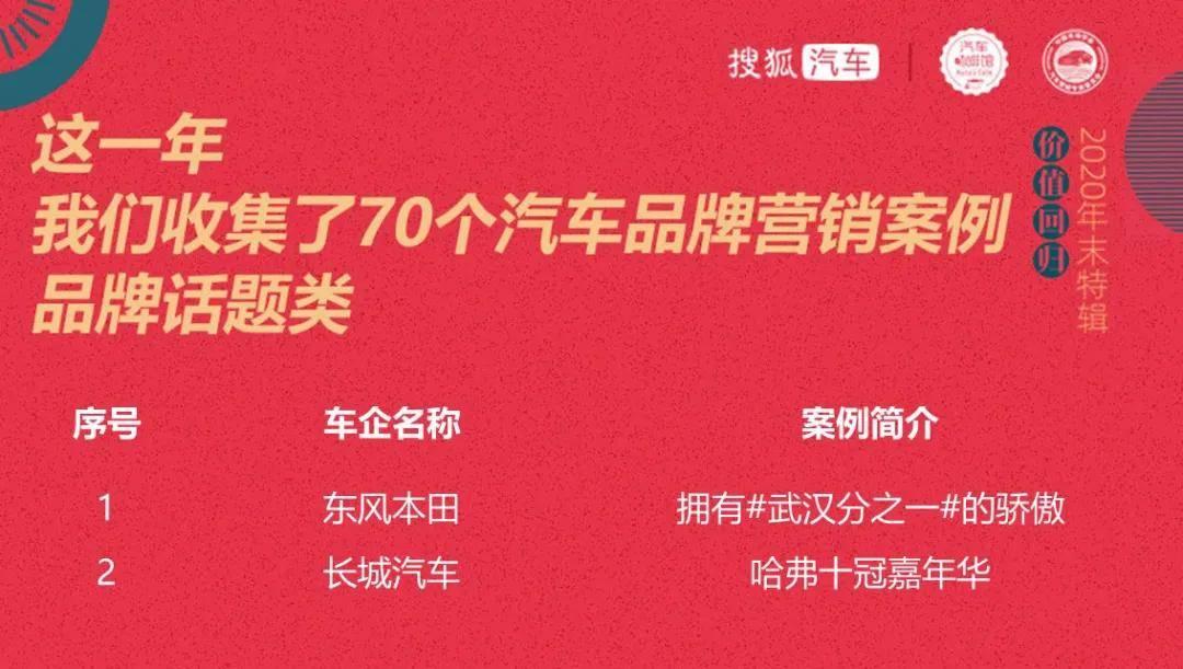 2020红花榜