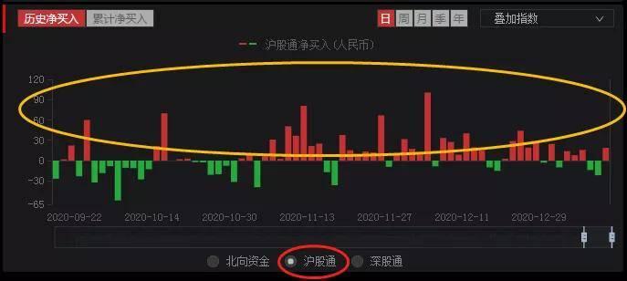A股错峰上涨逻辑已定!券商早盘拉升后又急速下挫背后藏着哪些原因?