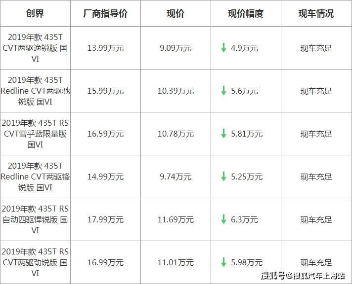 【上海】雪佛兰最高优惠63000元