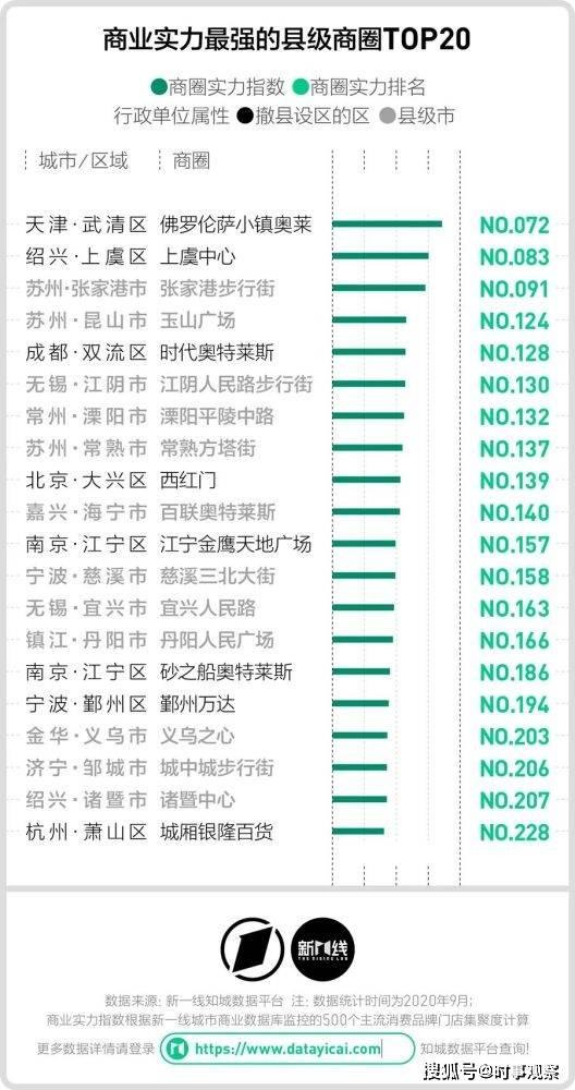gdp多少亿才算是1线城市_人口352万的釜山,GDP有780亿美元之多,在我国算是几线城市呢