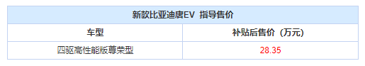 原补贴后卖出28.35万元/505km,新唐EV新车型上市