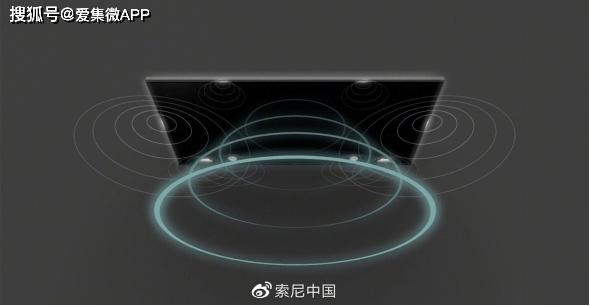 索尼发布新款XR认知芯片及重磅BRAVIA XR电视阵容