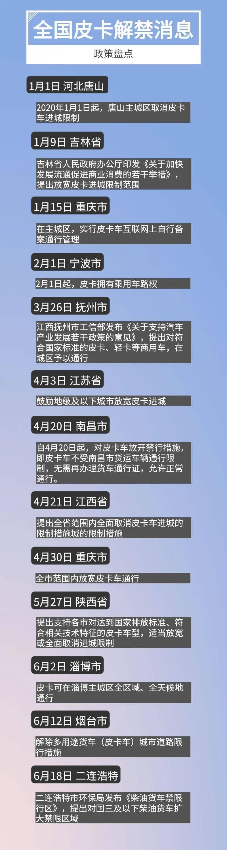 2020年,上海、武汉、重庆等中心城市的原有皮卡被取消