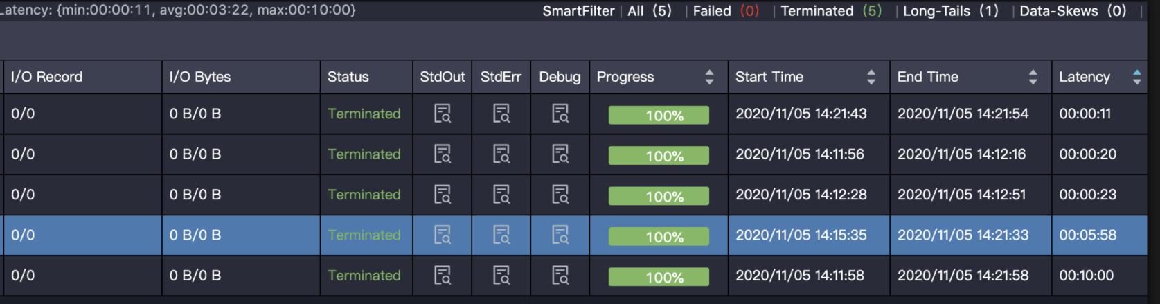 MaxCompute Spark 使用和常见问题