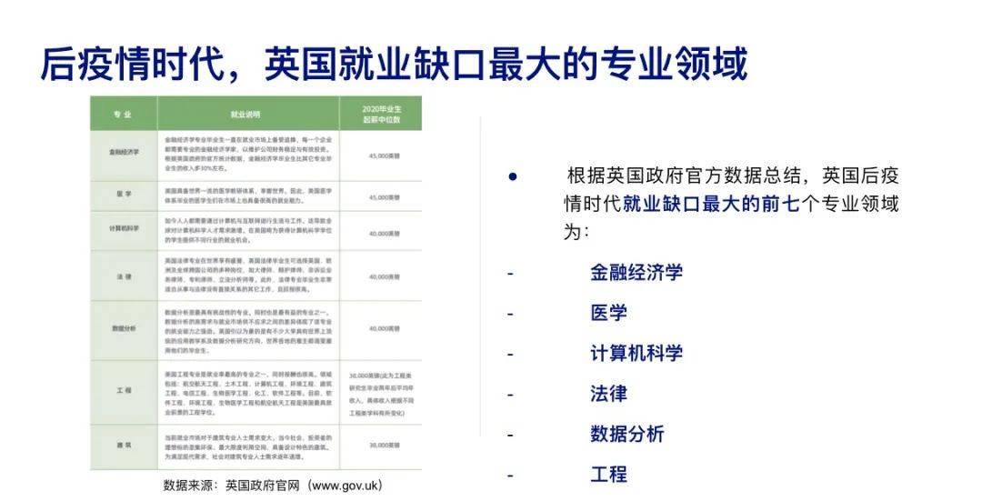 英国工作签证放开,中国留学生依然不好找工作