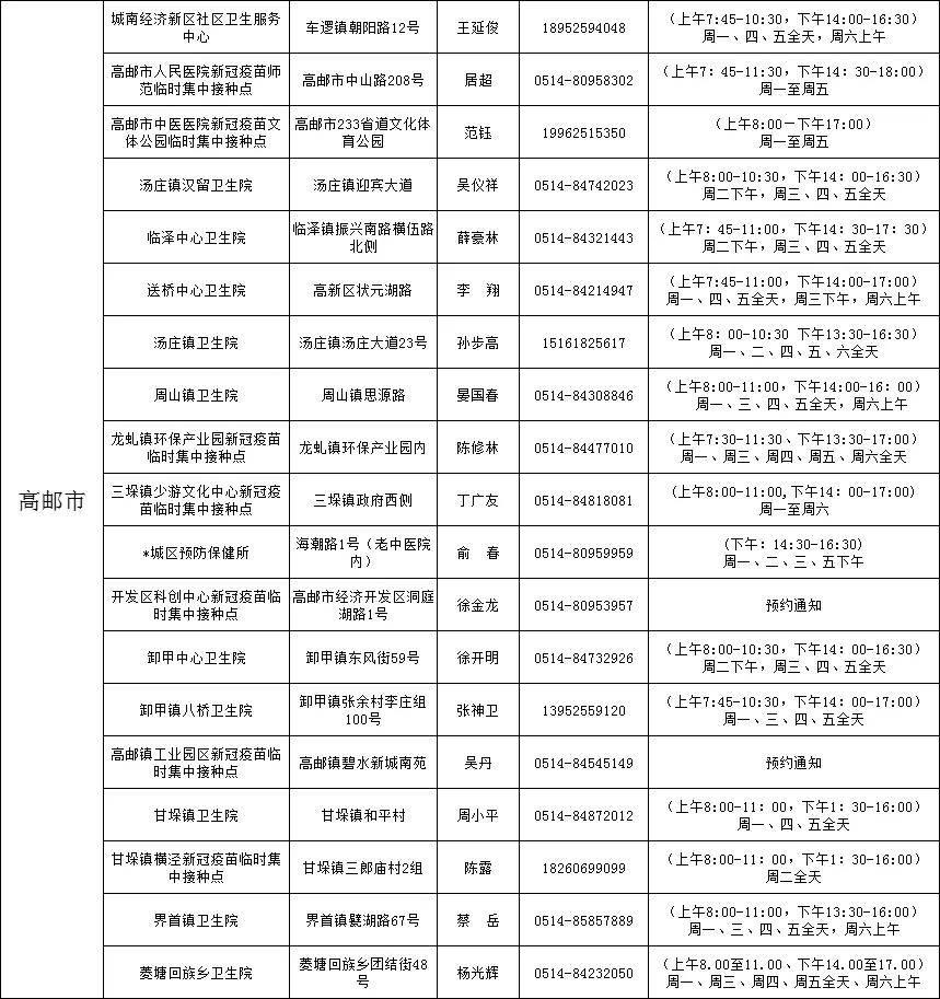 扬州94例涉多个棋牌室感染的肺炎疫情防