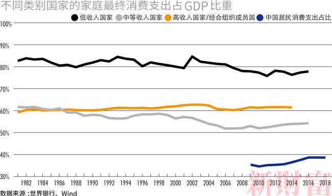 没有交易的农产品算GDP吗_有内鬼终止交易图片(2)