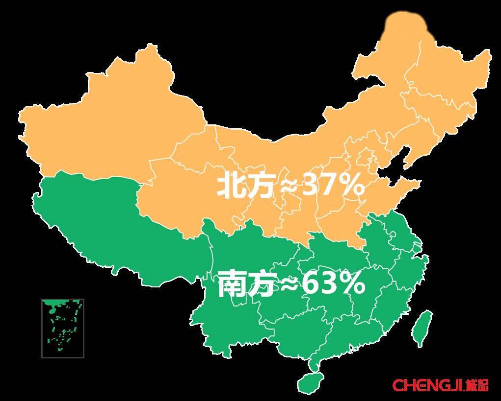 南方北方经济总量对比_南方北方蟑螂对比图