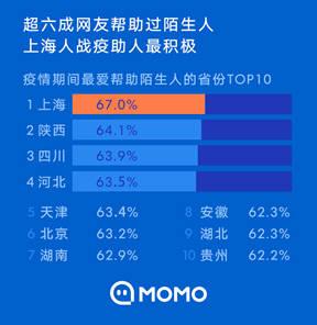 香港警察人口比例_香港警察队伍的武器,与内陆警察相比,到底有多少优势
