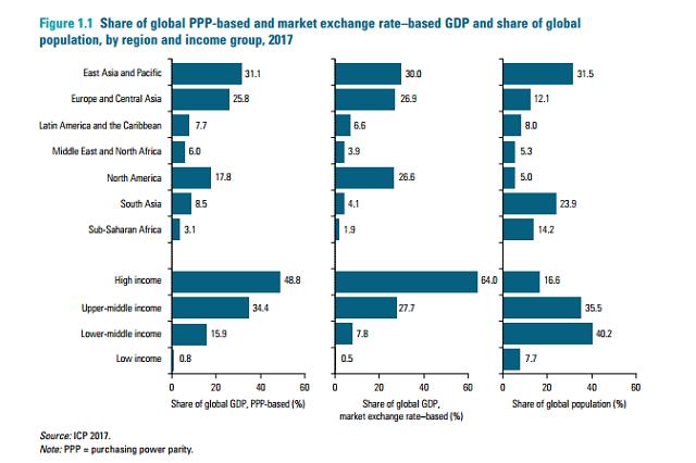 人均gdp怎么算的_中国人均gdp变化图