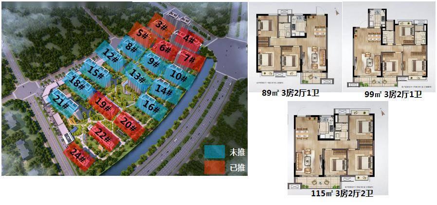 市场|对标深圳前海打造宜居板块新生科学城板块发展加速度
