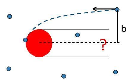 吸积的原理_优秀作业 对于卫星逆行及核心吸积理论的探讨