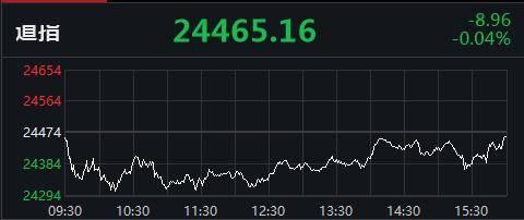 涨幅美股收盘:道指微幅收跌 瑞幸咖啡3日跌近70%