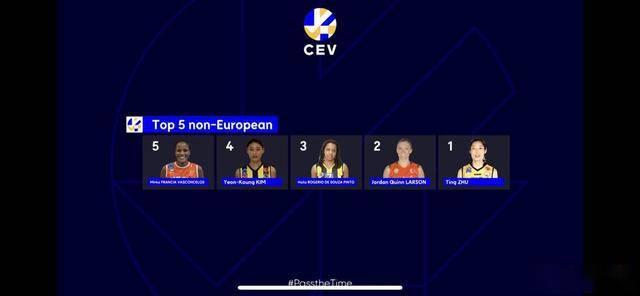 朱婷再获至尊殊荣!高居女排欧冠联赛20年非欧洲