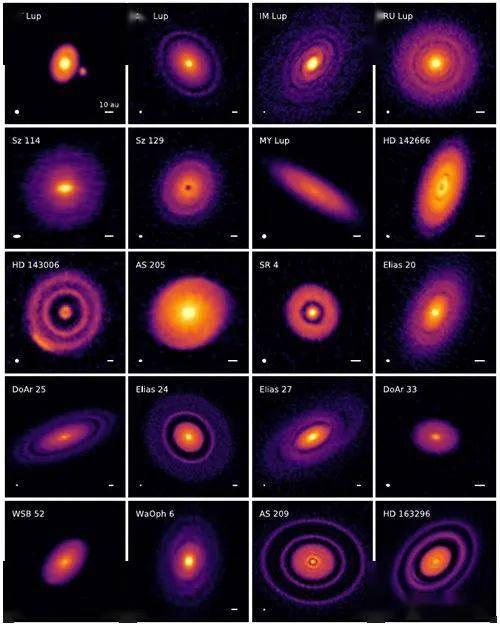 前沿科技 中科院等科学家合作基于ALMA观测研究揭示原行星盘中尘埃环结构成因