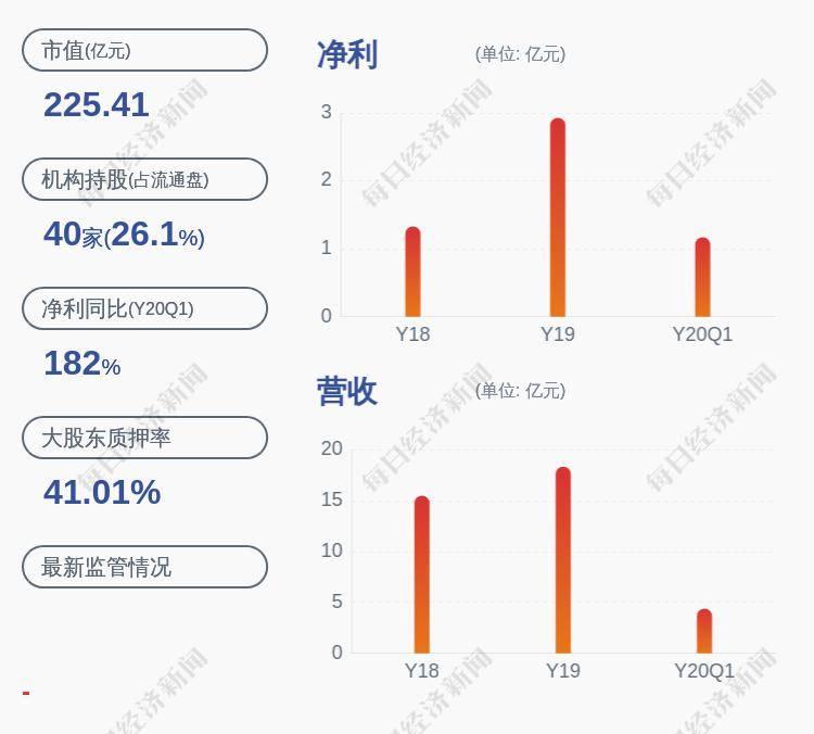 雅克科技:收购控股子公司少数股东股权