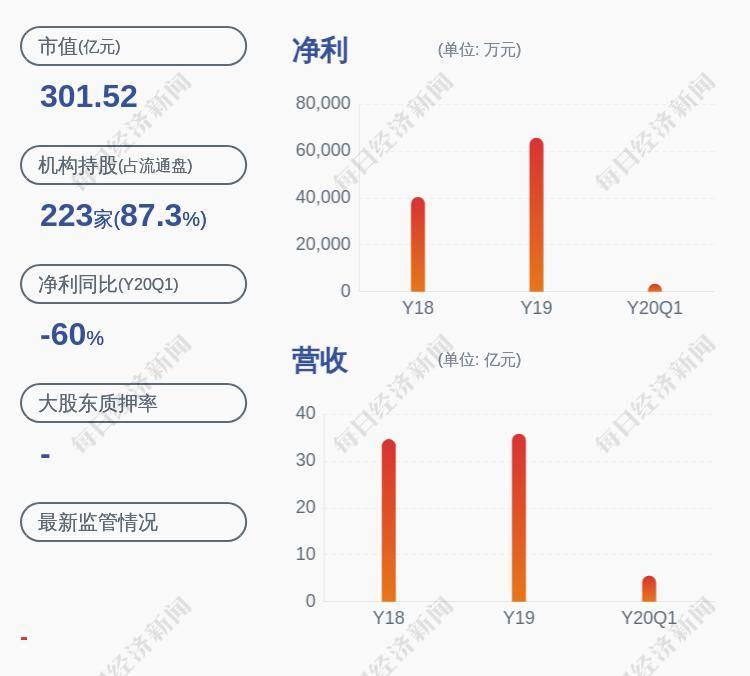 「哪个股票软件好用」重庆啤酒:筹划重大资产重组有新进展